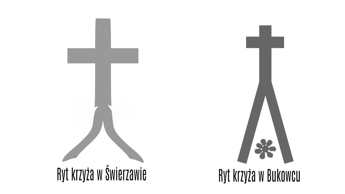 """Krzyże z""""kamieni cholerycznych"""""""